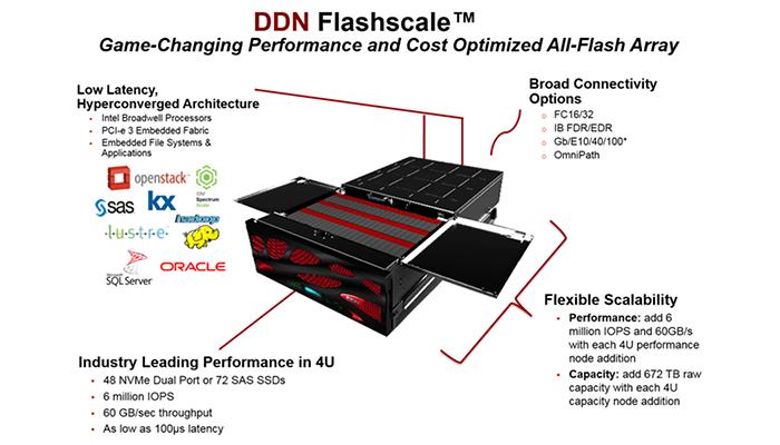 DDNが革新的な性能を備えコスト最適化を図ったFlashscaleを発表 4Uタイプで600万IOPS、$1/GBのオールフラッシュアレイ