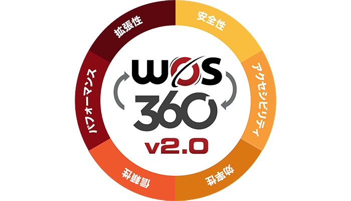DDN WOS オブジェクトストレージソフトウェアは、セキュアな環境下でコラボレーションを行うためのクラウドストレージとして 2016年 Storage Visions 賞を獲得しました