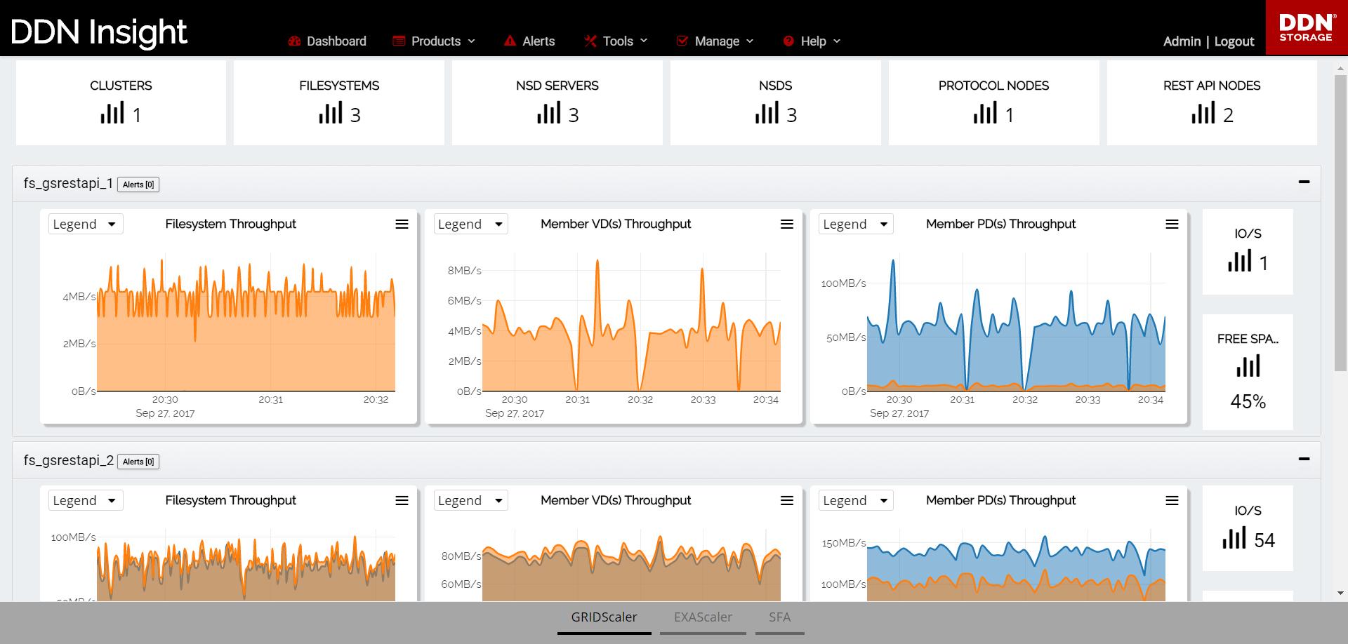 DDN、新たなソリューションと次世代型監視ツールで HPCストレージのリーダーシップを拡大